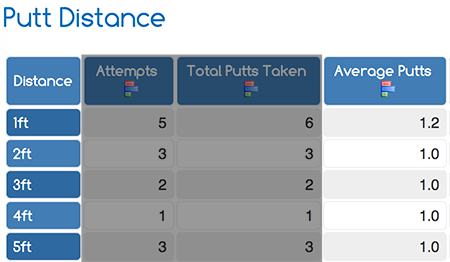 average_putts.png