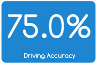 driving_accuracy.jpg