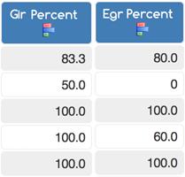 gir_percent_egr_percent.png