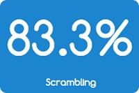 scrambling_percent.png